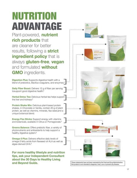 Thermophase Detox Essentials Ingredients by 558 Best Arbonne Images On Arbonne Detox
