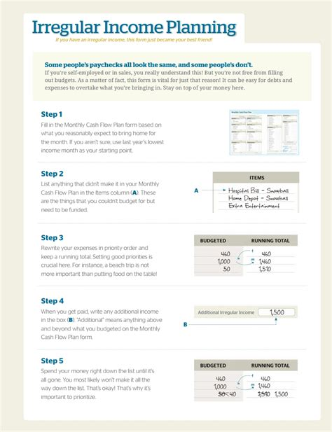 Dave Ramsey Budget Forms Template Free Download Create Fill Wondershare Pdfelement Dave Ramsey Flow Template