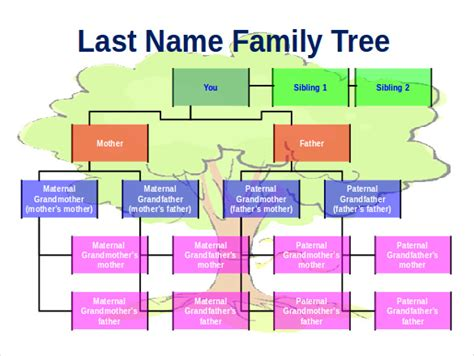 Family Tree Powerpoint Template Free Templates Station Family Tree Chart Template Powerpoint
