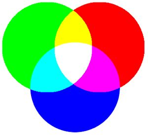 match light system color wheels are how color vision actually works