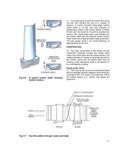 Rolls Royce Gas Turbine Book Rolls Royce The Jet Engine 2