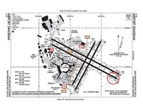 san francisco airport map united san francisco air crash links and information legeros