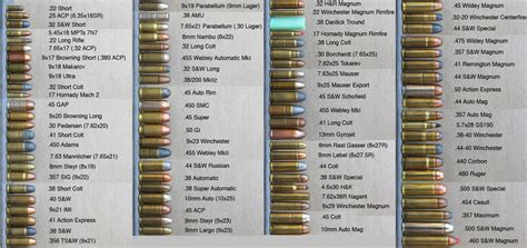ammunition bloviating zeppelin