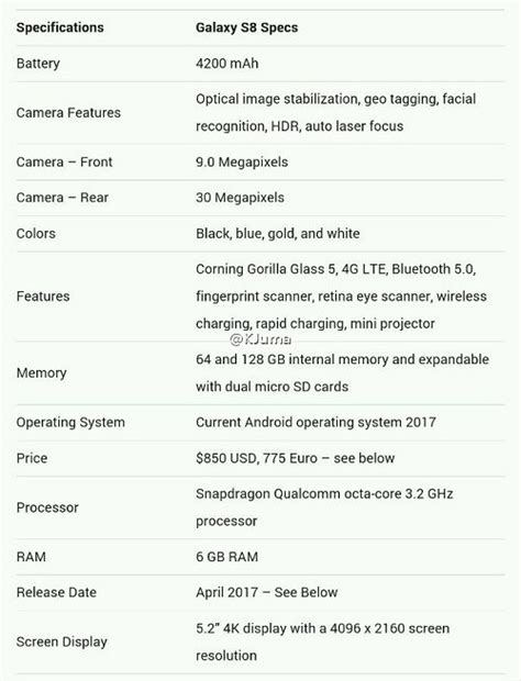 galaxy s specs alleged samsung galaxy s8 specifications leak androidpure