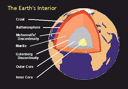 omegaearthscience / why earthquakes occur