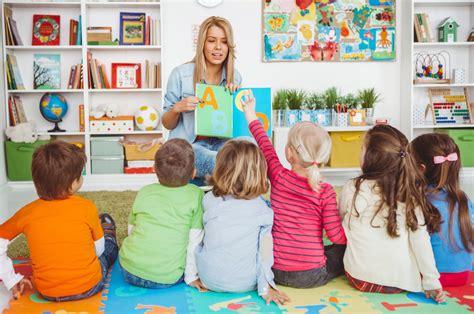 Kitchen Reno Ideas What Do Kids Learn In Kindergarten