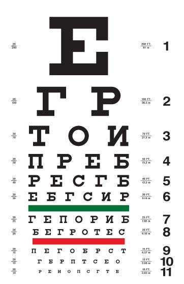printable russian alphabet table russian cyrillic eye chart