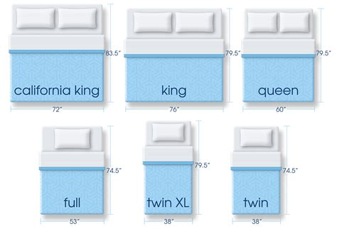 what s the dimensions of a king size bed what is the width of a full size mattress american hwy