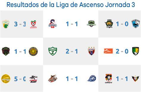 resultados jornada 5 liga mx 2016 con la goliza de dorados le meti 243 a lobos buap de 5 a 0