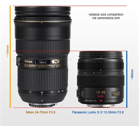 Lensa Vario Canon Panasonic Lumix G X Vario 12 35mm F 2 8 Asph Power Ois