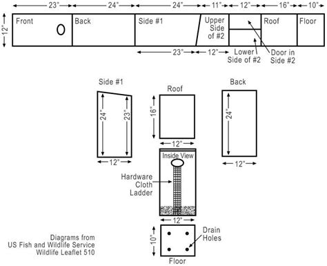 wood duck bird house plans wood duck bird house plans new wildlife and land management new home plans design