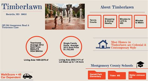 timberlawn montgomery county md real estate