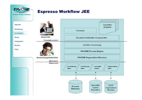 workflow framework java workflow framework java 28 images how to create simple