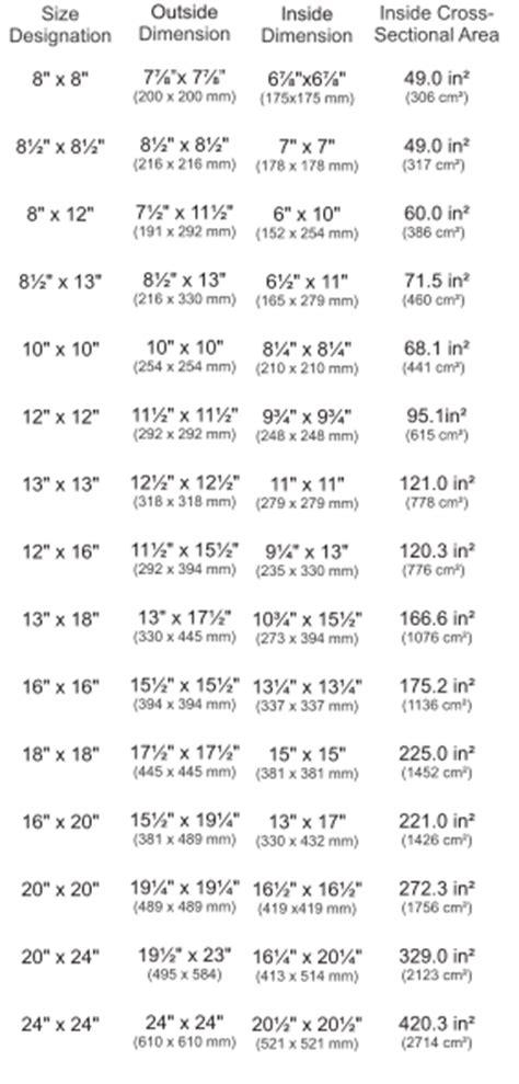 Chimney Flue Liner Sizes - chimney liner clay flue liner dimensions from sandkuhl