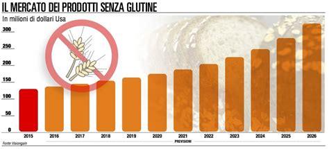 alimenti con glutine celiachia cibi senza glutine un mercato da quattro miliardi di