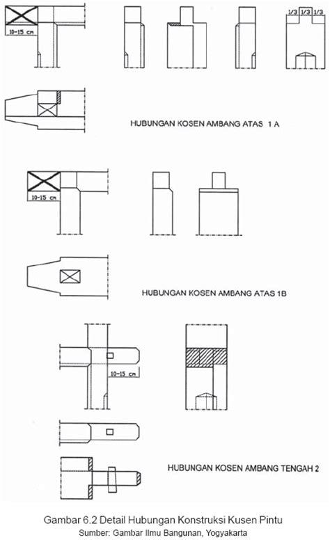 Buku Dimensi Kerugian Negara Dalam Hubungan Kontraktual menggambar konstruksi kusen dan daun pintu jendela belajar serbaneka