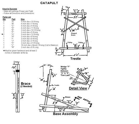 catapult diagram catapult project