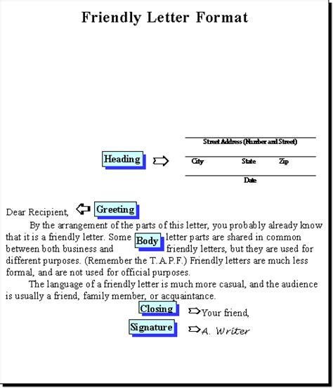 correct friendly letter format schwendimann s scoop writing friendly letters