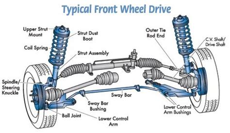 Cover Stir Mobil Drive X Universal Steering Wheel Cover Sarung basic car parts diagram your vehicle s suspension is made up of a variety of shafts rods
