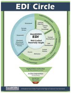 Edi Lesson Plan Template by Search Results For Lesson Plan Template Calendar 2015