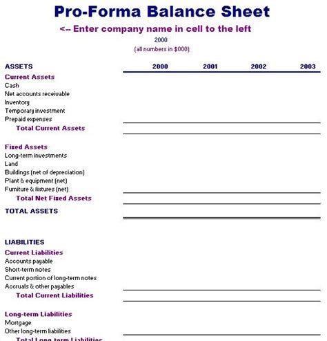 Sheet Financial Statements Mba by Pro Forma Balance Sheet Template Accounting Forms
