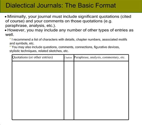 journal template for google docs dialectical journal template cyberuse