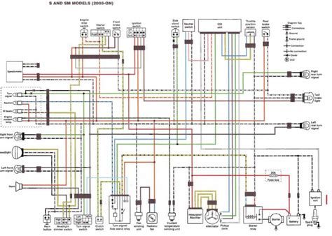 drz 400 wiring diagram 22 wiring diagram images wiring