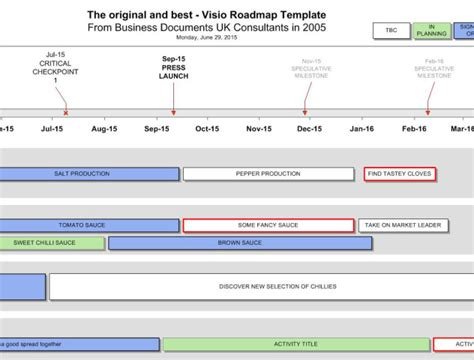 roadmap template visio the original and best visio roadmap template