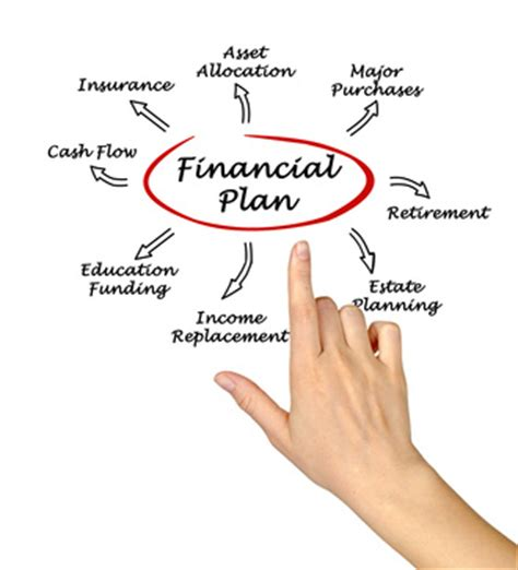 Financial Planning Your Personal Financial Plan personal financial planning
