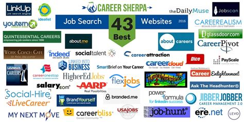 Finding Websites 43 Best Search Websites 2016 Career Sherpa