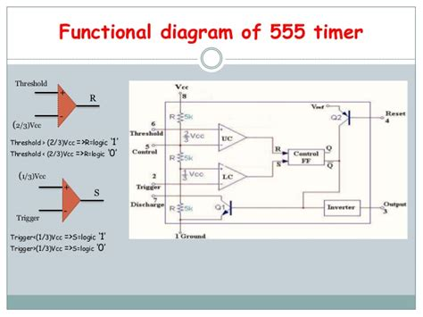 555 timer integrated circuit 555 timer integrated circuit and its applications