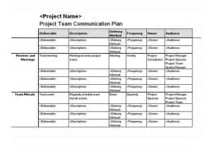 communications planning template project team communication plan
