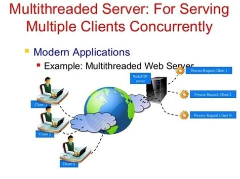 tutorial c multithreading what are some real life exles of multi threading as we