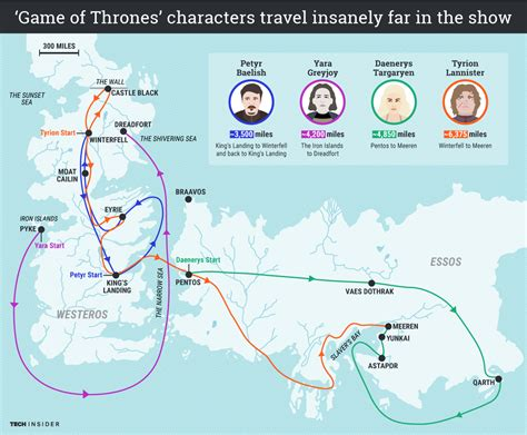distance maps map shows vast distances of thrones characters travel