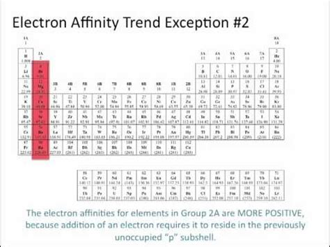 Electron Affinity Periodic Table by Electron Affinity Periodic Trend Memes