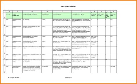 9 Free Implementation Plan Template Microsoft Points Of Project Plan Template Excel Free