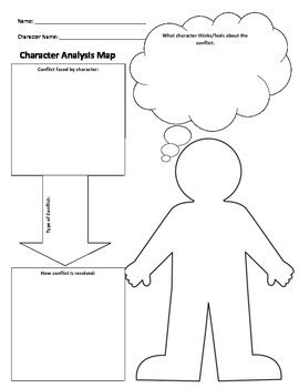 character analysis map by parrott's place | teachers pay