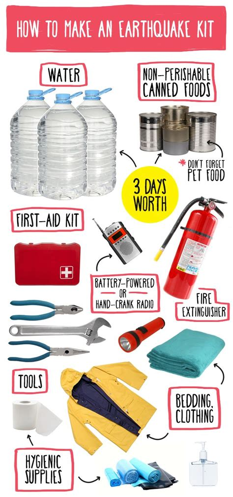 earthquake kit so yeah you should probably have an earthquake kit