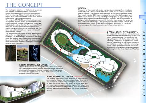 Concept Sheet Thesis Architecture Www Imgkid Com The Architectural Design Concept Sheets