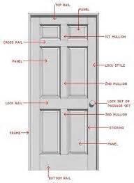 parts   door labelled google search doors interior