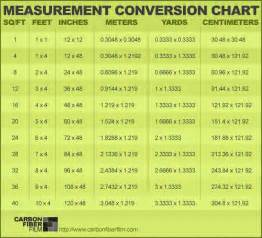8 to meters measurement conversion chart for our international