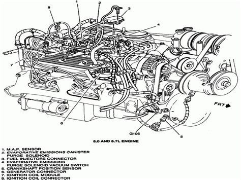 2005 chevrolet tahoe engine diagram wiring diagram