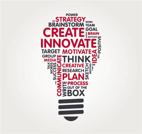 Bydesign The Industry Leader In Innovative Plan by Innovation Leader