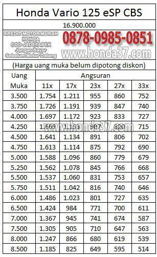 Alarm Motor Daerah Bandung harga motor honda beat daerah bandung