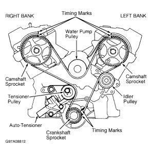 Mitsubishi Montero Sport Timing Belt Replacement 1999 Mitsubishi Montero Timing Belt Engine Performance