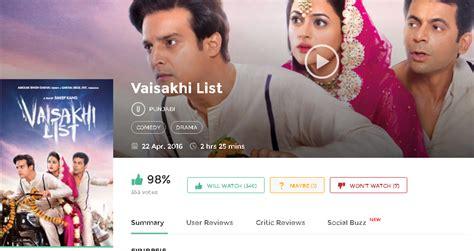 2016 movies list download vaisakhi list 2016 full punjabi movie 700mb hd 300mb