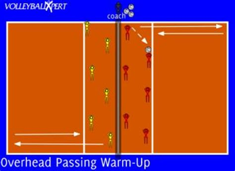 best setter drills 243 best images about volleyball on pinterest coaching