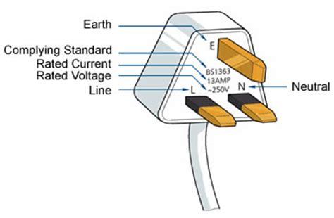 3 phase twist lock wiring diagram 3 get free image