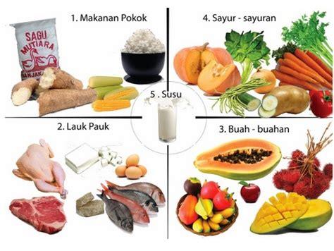 Suplemen Herbal Dan Makanan daftar makanan minuman terbaik untuk mengobati lemah syahwat yang uh jual suplemen herbal