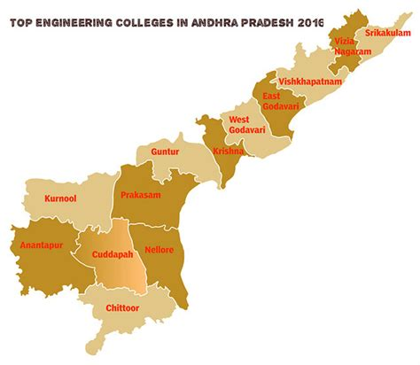 Colleges In Andhra Pradesh For Mba by Top Engineering Colleges In Andhra Pradesh 2016